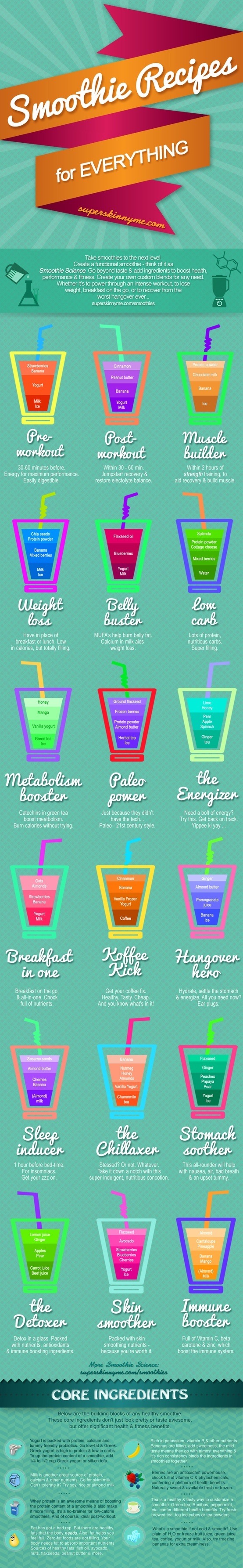smoothies for everything