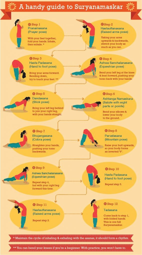 surya namaskar sun salutation benefits steps yoga practice asanas breathing mantras chants spiritual pumpernickel pixie