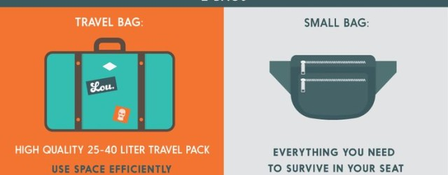 travel hacks travel infographics travel tips travel apps travel planning travel pumpernickel pixie