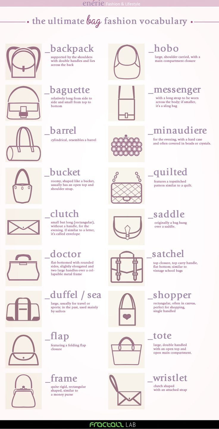 fashion info graphic, fashion guide, fashion vocabulary, shoes, bags, shades, sunglasses, glasses, info graphic, infographic, fashion, lifestyle, pumpernickel pixie