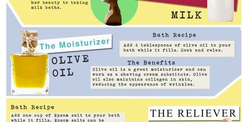 bath, bath time, bathtub, relax, unwind, de-stress, de stress, soak, kitchen ingredients, pantry, diy, do it yourself, detox, healthy, quick fix, wellness, tlc, recipes, green tea, honey, jello, milk, olive oil, cinnamon, epsom salt, lavender, ginger, lemon, soothing, relaxing, healing, moisturizer, pumpernickel pixie