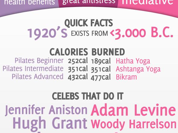 yoga versus pilates workout monday fitness inspiration pumpernickel pixie