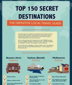 travel destinations infographics