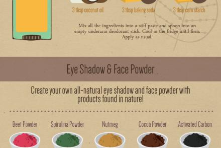 natural organic make up skin care beauty hacks