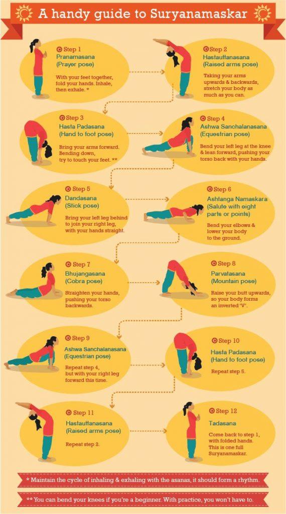 surya namaskar sun salutation benefits steps yoga practice asanas breathing mantras chants spiritual pumpernickel pixie