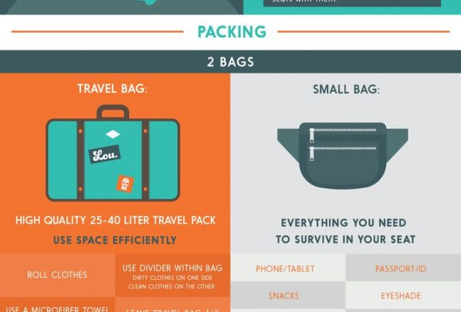 travel hacks travel infographics travel tips travel apps travel planning travel pumpernickel pixie