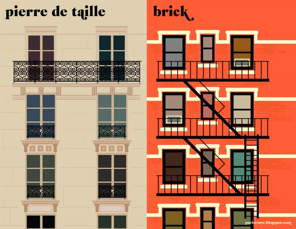 paris vs new york, paris vs nyc, paris art, nyc art, travel art, travel illustrations, paris illustration, nyc illustration, new york art, new york illustration, paris, new york city, nyc, vahram muratyan, paris vs nyc book, paris vs nyc blog on pumpernickel pixie