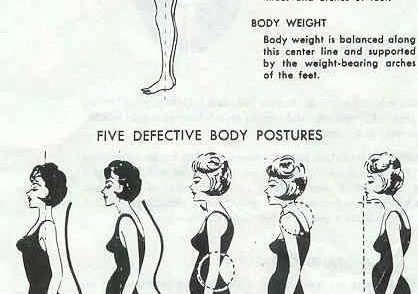 posture, good posture, bad posture, ultimate posture guide, bad posture reasons, how to check your posture, how to improve your posture, how to fix bad posture, sitting posture, standing posture, walking posture, running posture, sleeping posture, posture guidance on pumpernickel pixie