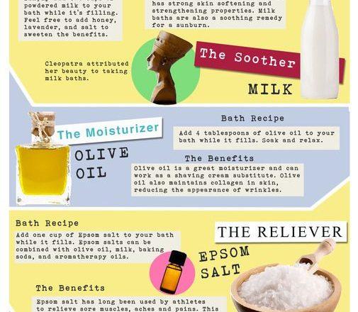bath, bath time, bathtub, relax, unwind, de-stress, de stress, soak, kitchen ingredients, pantry, diy, do it yourself, detox, healthy, quick fix, wellness, tlc, recipes, green tea, honey, jello, milk, olive oil, cinnamon, epsom salt, lavender, ginger, lemon, soothing, relaxing, healing, moisturizer, pumpernickel pixie